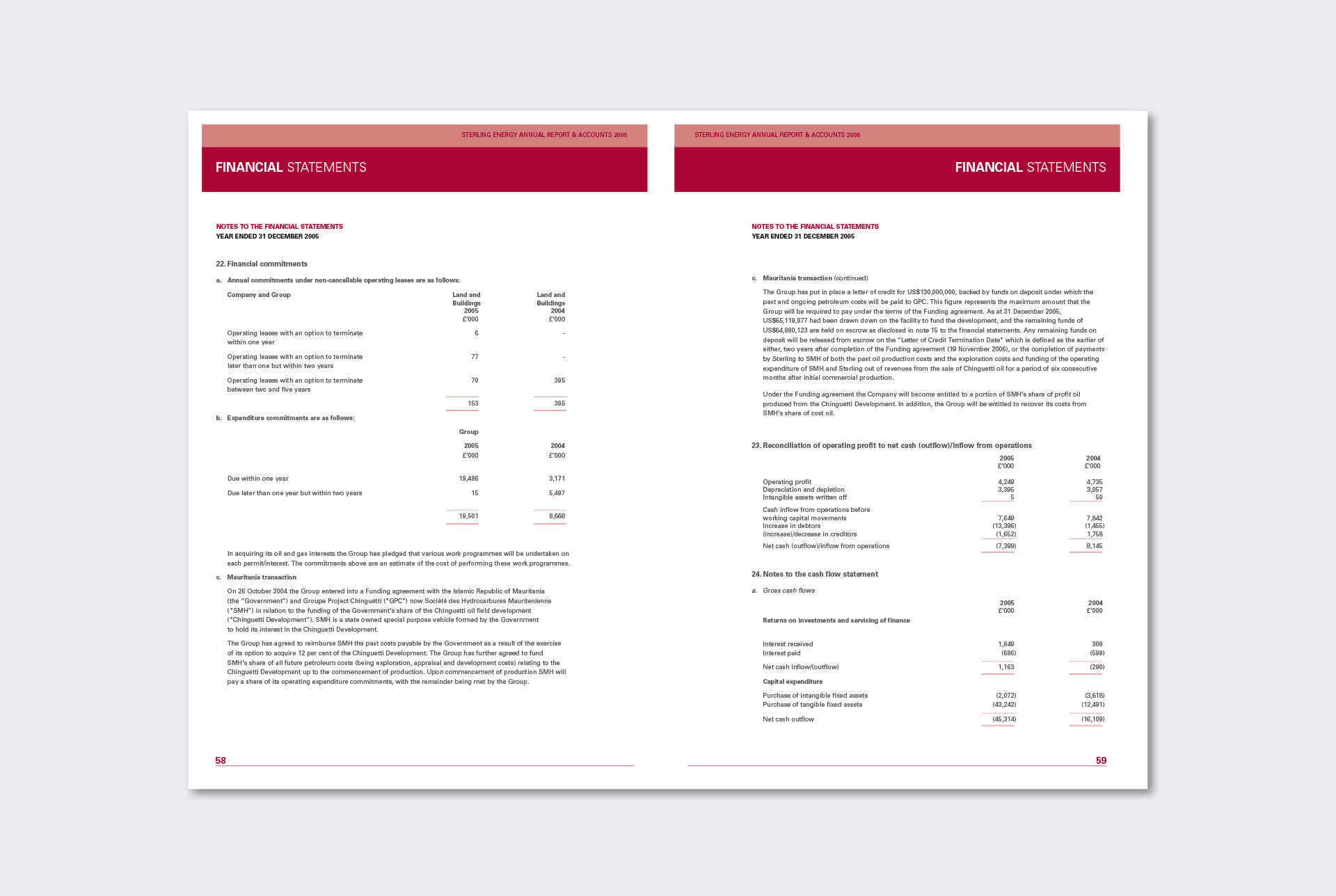 sterling-energy-annual-report-internal-pages.jpg